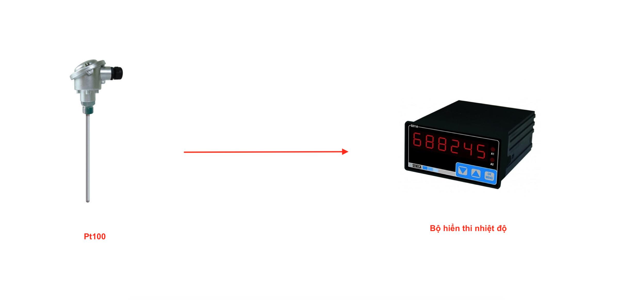 Bộ hiển thị nhiệt độ từ cảm biến Pt100