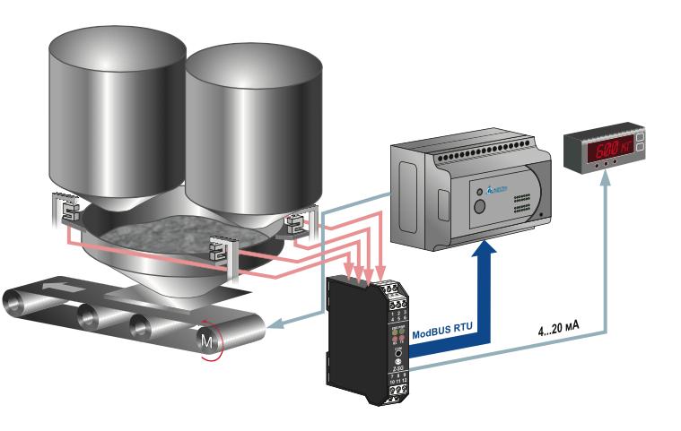 Bộ chuyển đổi loadcell sang dòng 4-20ma Z-SG , bộ chuyển đổi cân điện tử