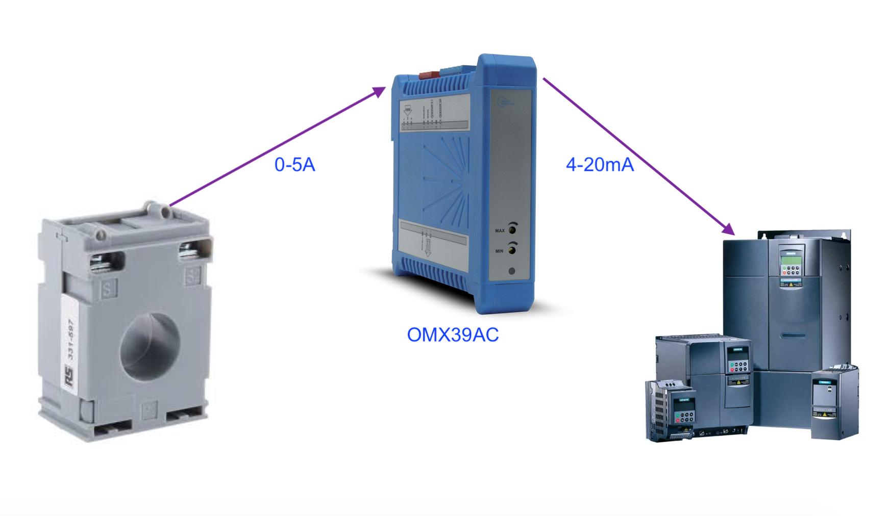 Ứng dụng chuyển dòng 0-5A sang dòng 4-20mA