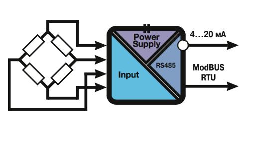 Sơ đồ Bộ chuyển đổi loadcell sang dòng 4-20ma Z-SG , bộ chuyển đổi cân điện tử