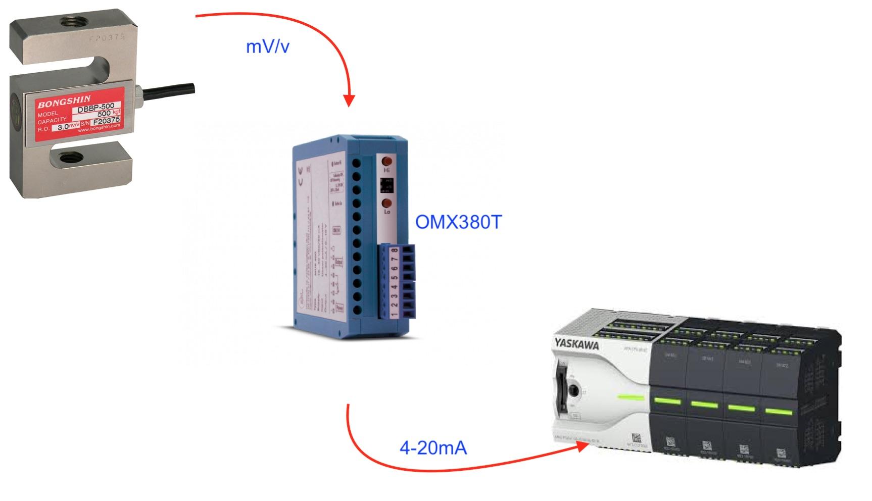 Bộ chuyển tín hiệu cân loadcell sang 4-20mA