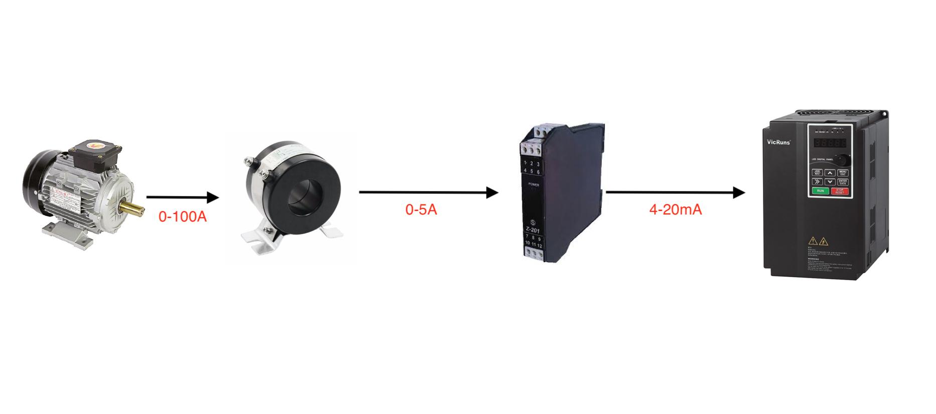 Bộ chuyển tín hiệu CT dòng sang 4-20mA