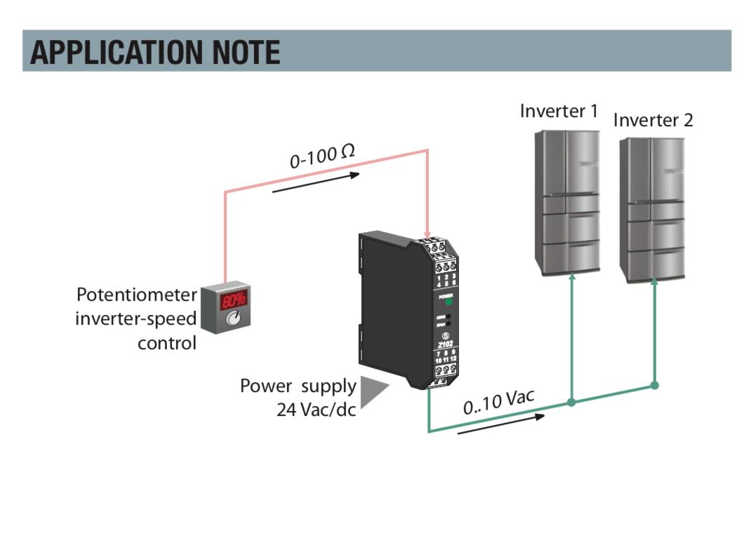 Ứng dụng Bộ chuyển đổi điện trở và biến trở sang 4-20mA / 0-10v