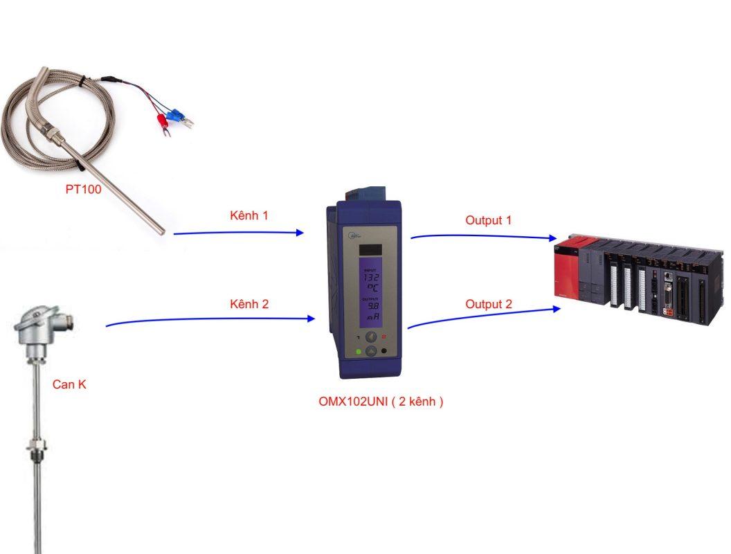 Bộ chuyển tín hiệu 2 kênh