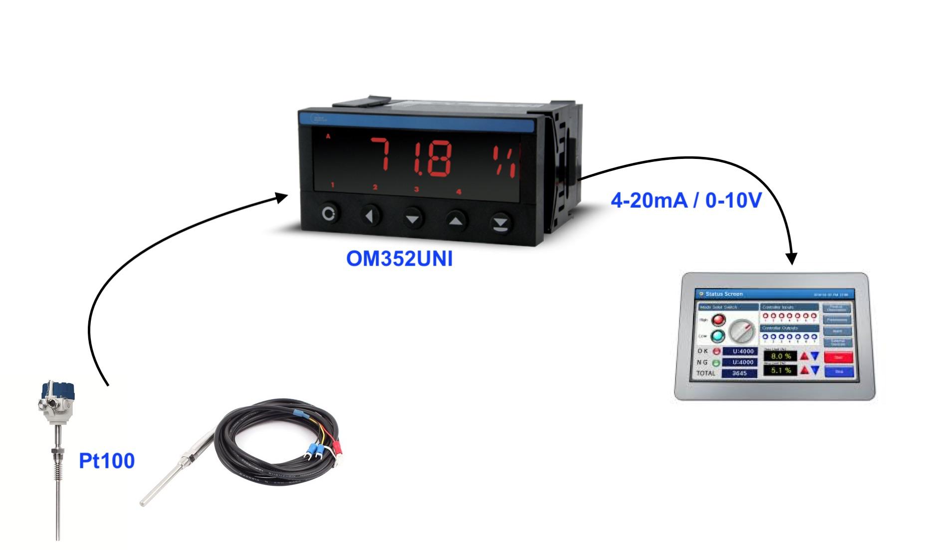 Bộ chuyển nhiệt độ Pt100 - OM352UNI