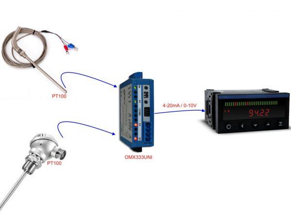 Bộ chuyển đổi nhiệt độ pt100 gắn tủ điện OMX33UNI