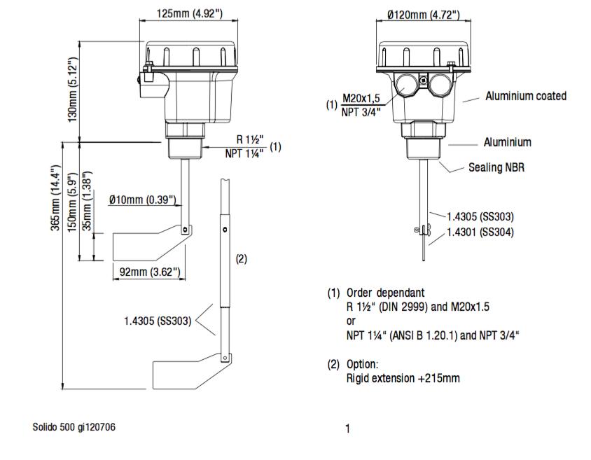 thống số cảm biến Cảm biến xoay đo mức chất rắn trong silo