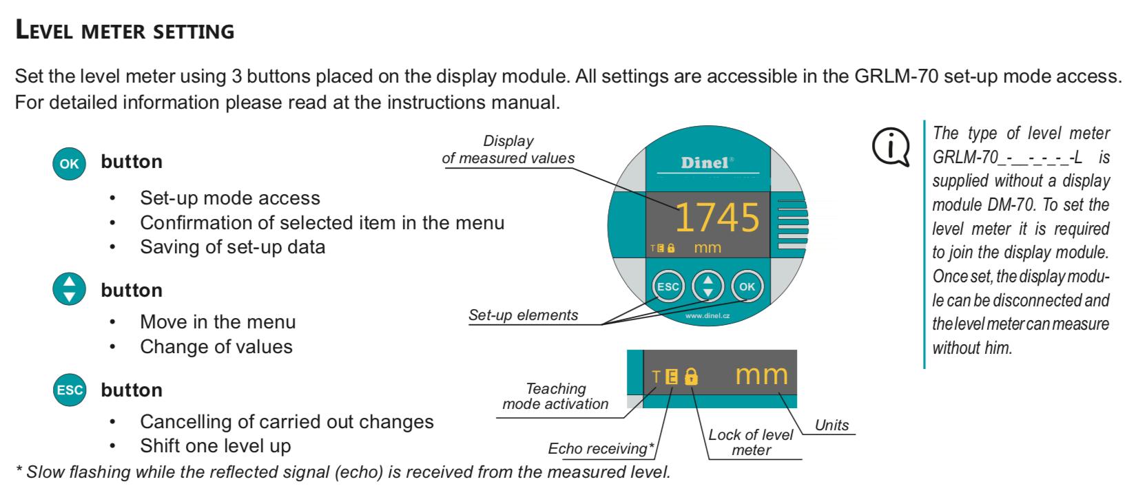Màng hình hiển thị mức của cảm biến radar