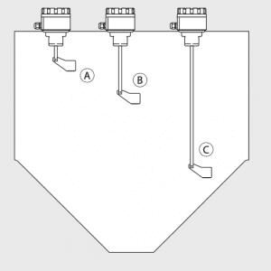 Cảm biến đo mức dạng hạt nhựa- bột - xi măng