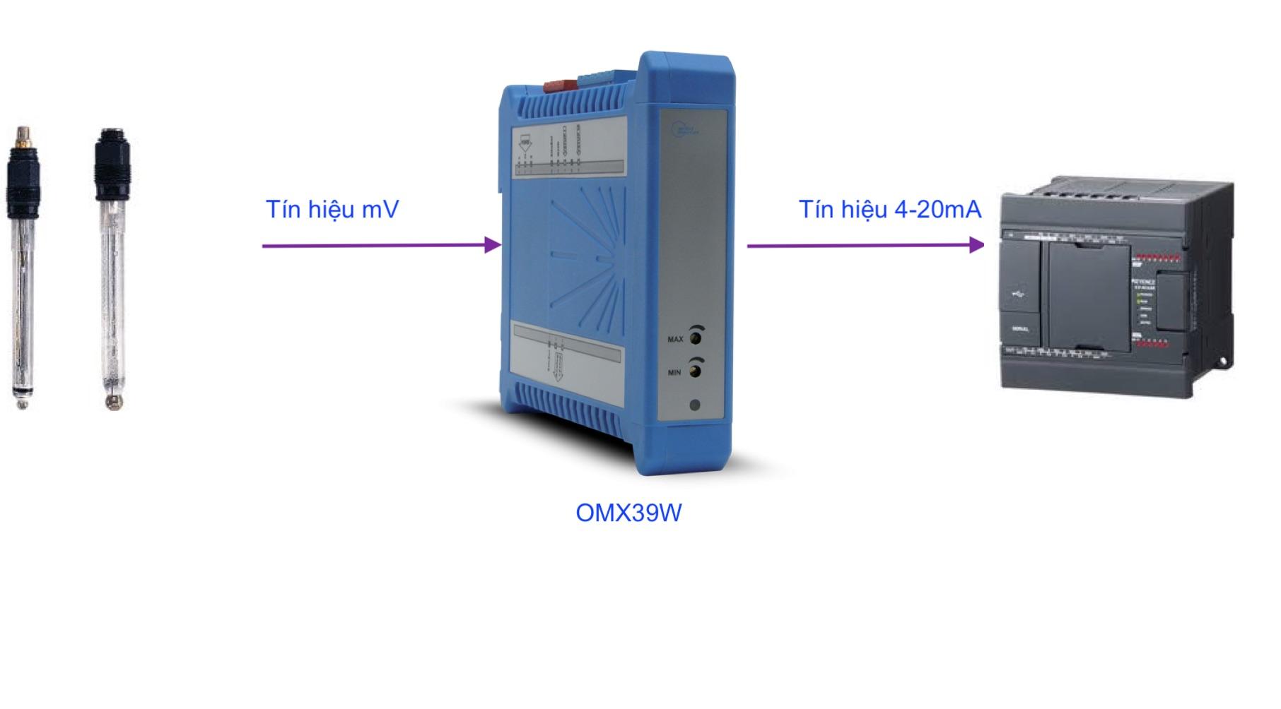 Bộ chuyển đổi tín hiệu mV sang 4-20ma OMX39W