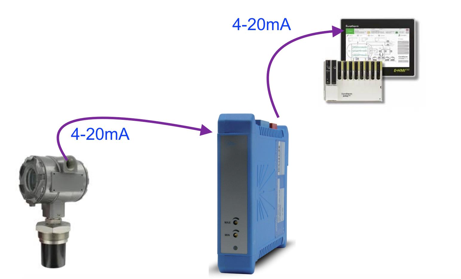 Bộ cách ly tín hiệu 4-20ma OMX39PM
