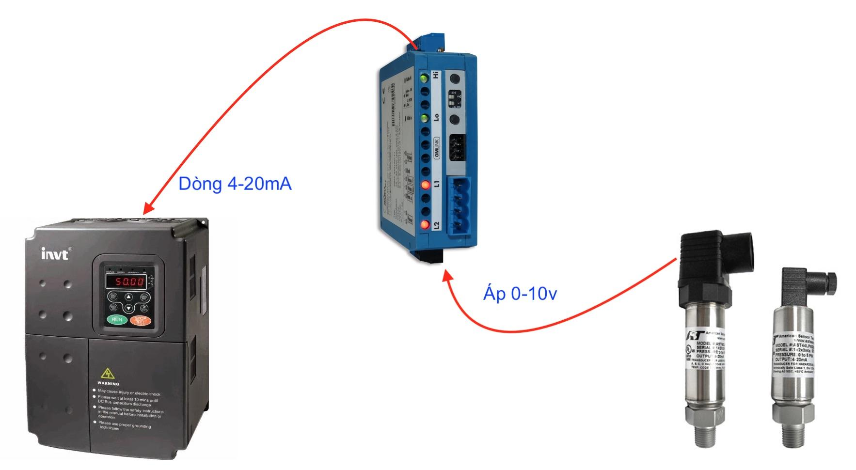 Mô tả ứng dụng bộ chuyển đôi 0-10v sang 4-20mA