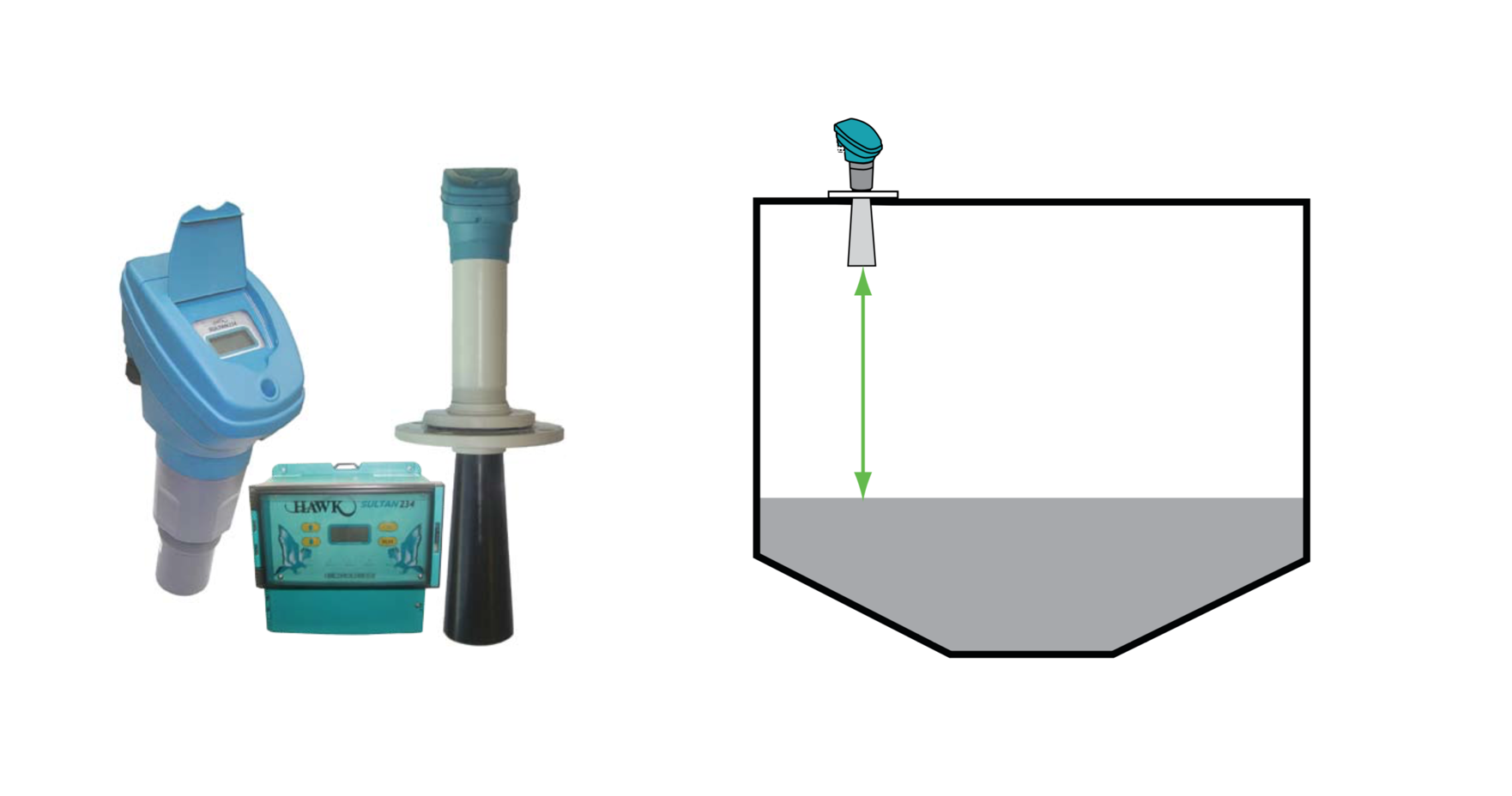 Lắp đặt cảm biến đo mức dạng siêu âm