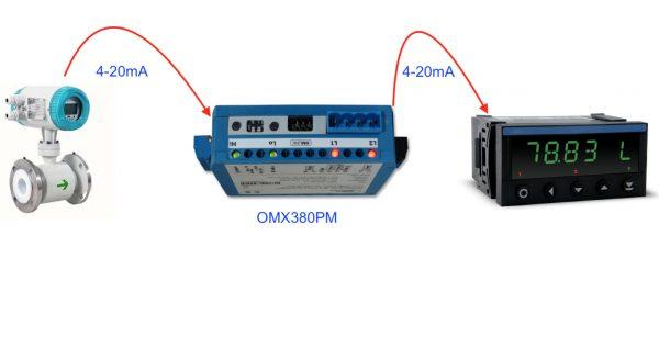 Bộ Cách ly tín hiệu 4-20mA OMX380PM