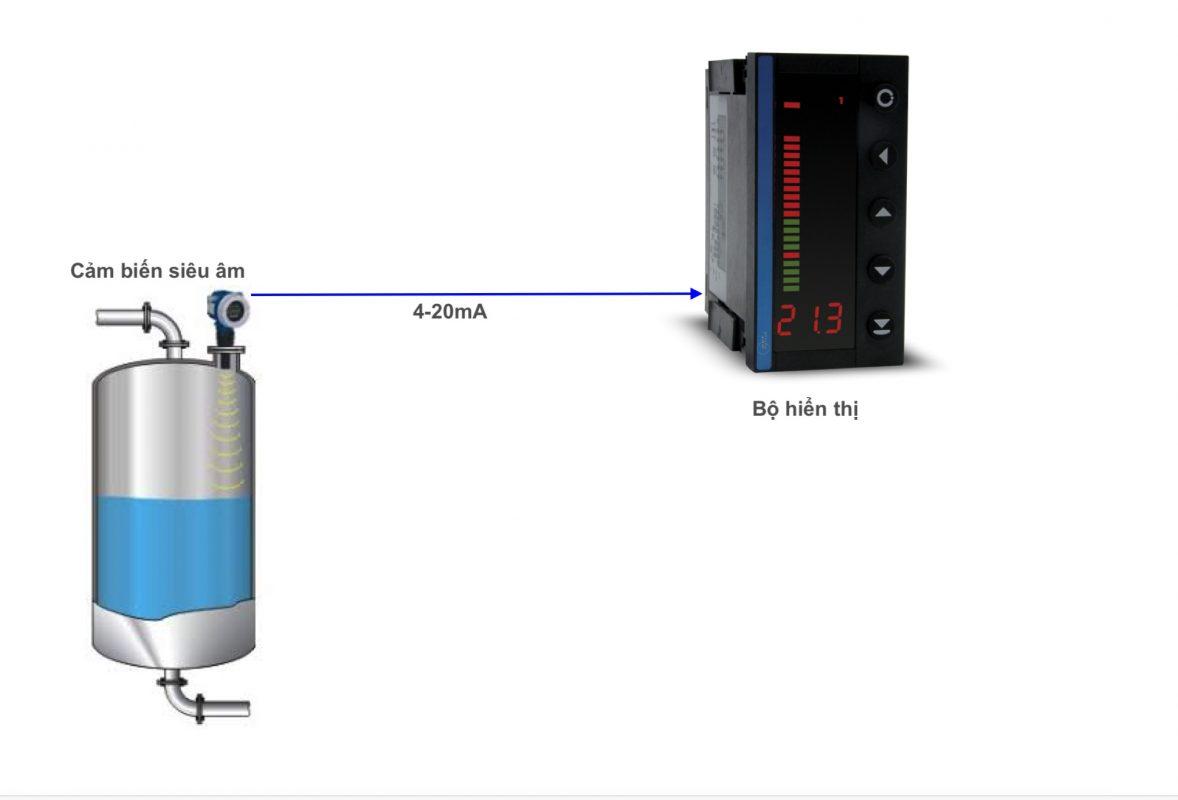 Cảm biến đo mức dầu dạng siêu âm