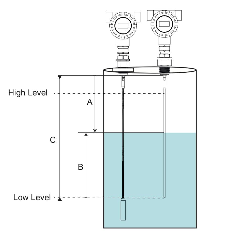 Lắp đặt cảm biến đo mức xăng dầu