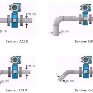 Lắp đặt đồng hồ đo lưu lượng