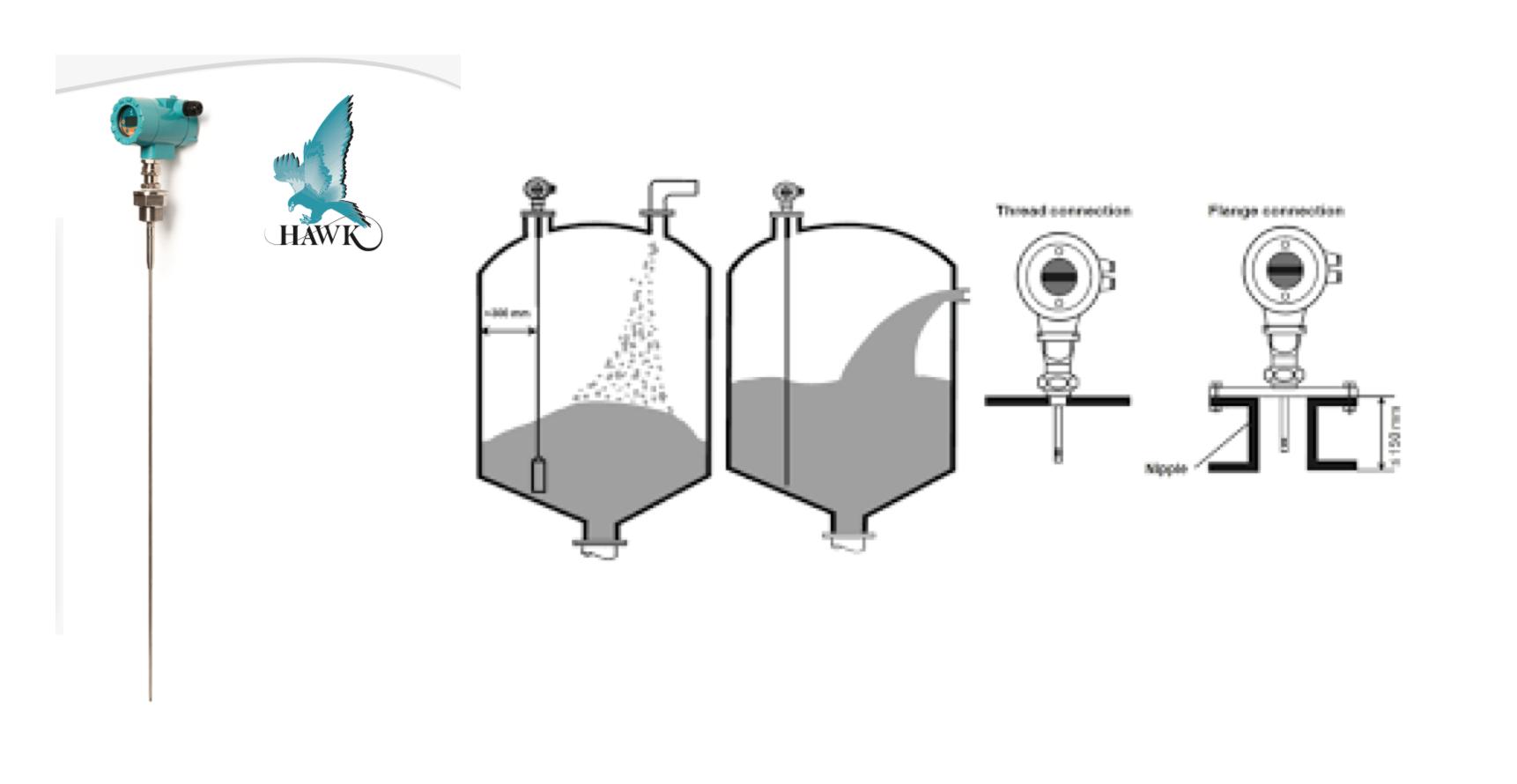 Cảm biến đo chất lỏng theo phương pháp điện dung