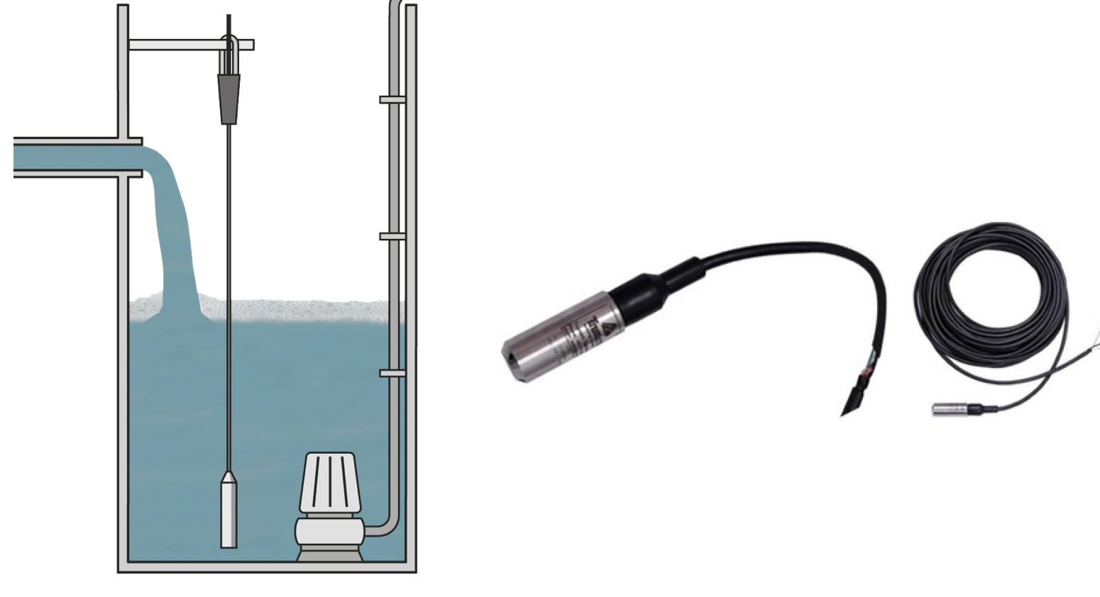 Cảm biến đo mức chất lỏng theo phương pháp thuỷ tĩnh
