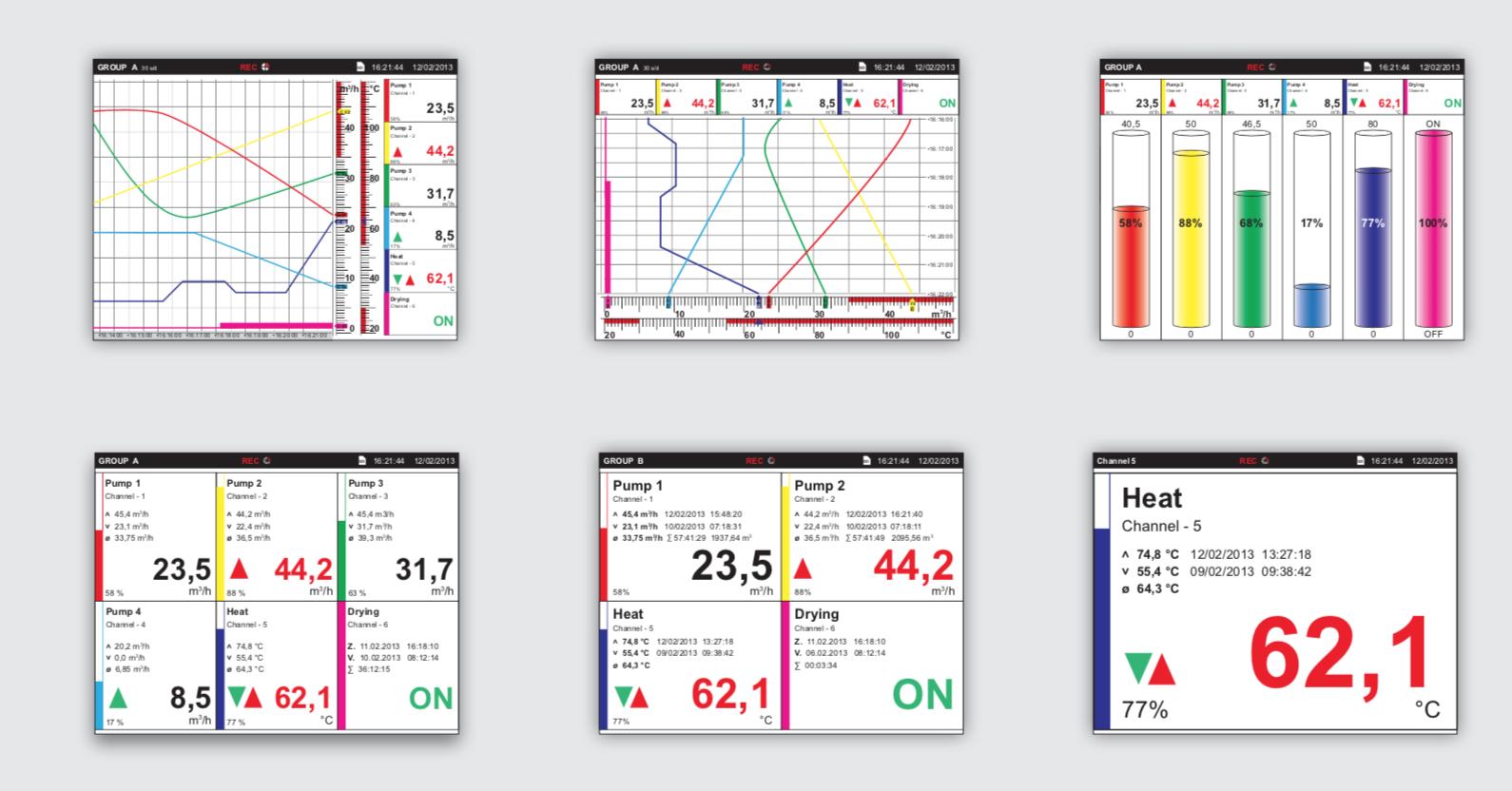 Các biểu đồ biểu diễn trên OMR700