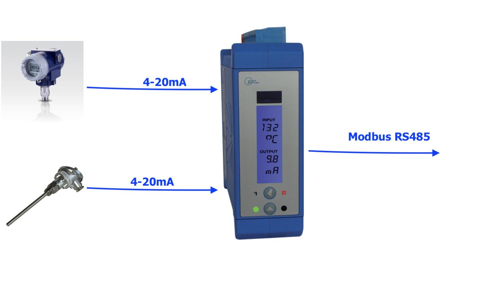 Bộ Chuyển Đổi 4-20mA sang Modbus RS485