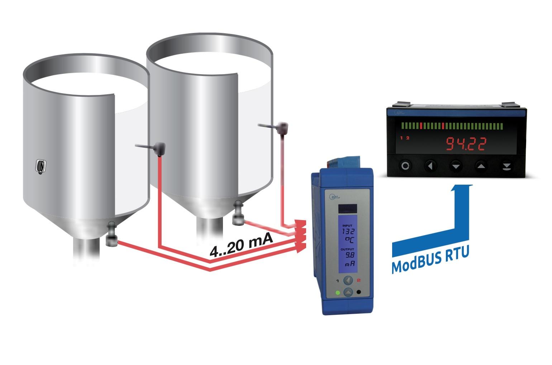 Ứng dụng bộ chuyển analog sang RS485