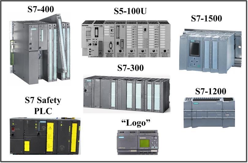 Các dòng PLC của Siemens