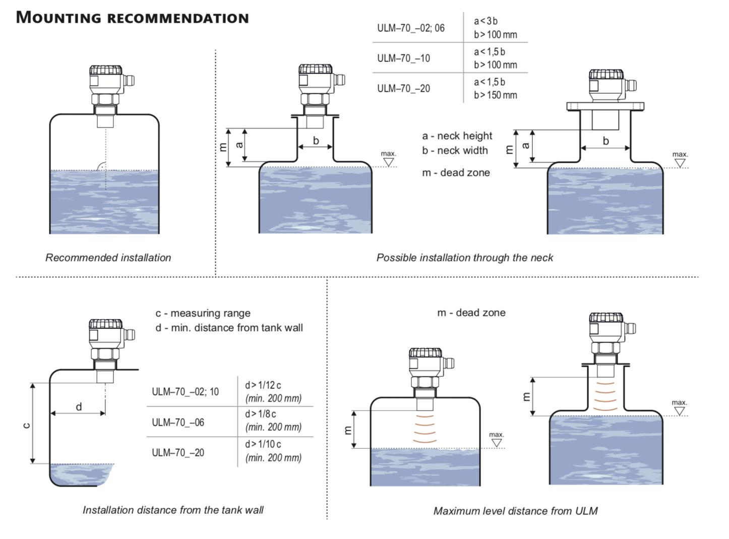 Ứng dụng đo mức nước của cảm biến siêu âm