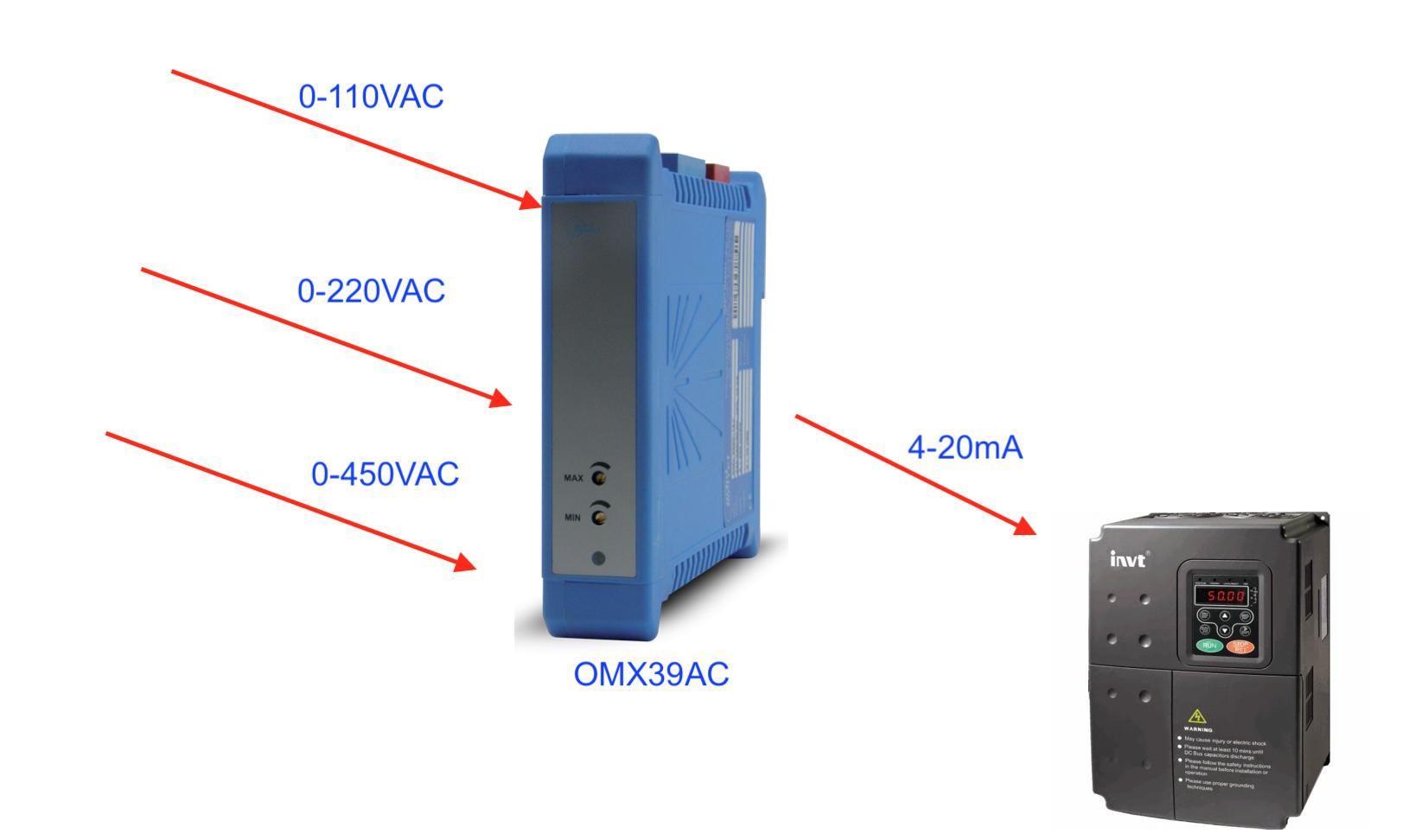 Bộ biến đổi điện áp 220V 380V 500V sang 4-20mA - OMX39AC