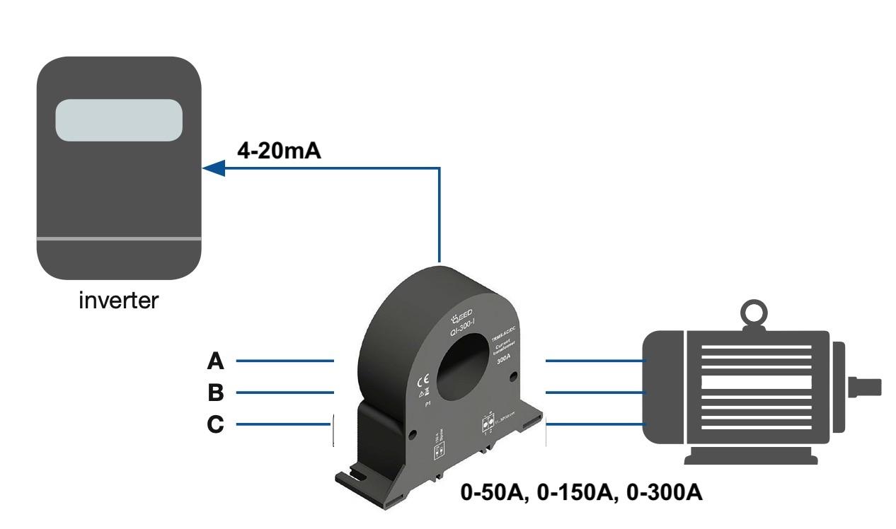 Bộ biến dòng AC ra DC 4 20ma