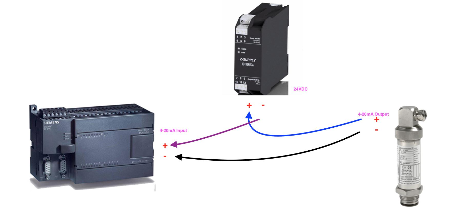 Cách đâu dây cảm biến áp suất 4-20mA