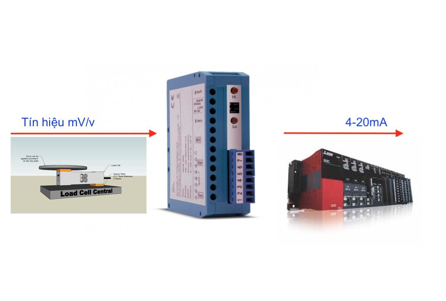 Bộ chuyển đổi Loadcell sang 4-20mA và Modbus RS485