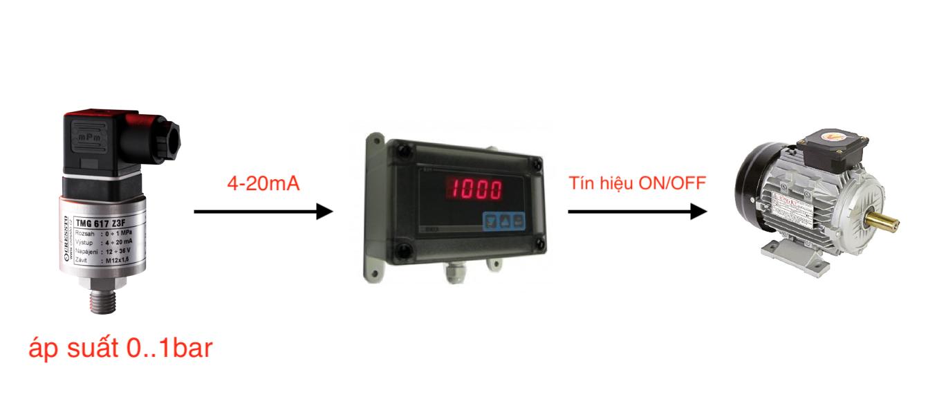 Bộ điều khiển áp suất 0..1bar