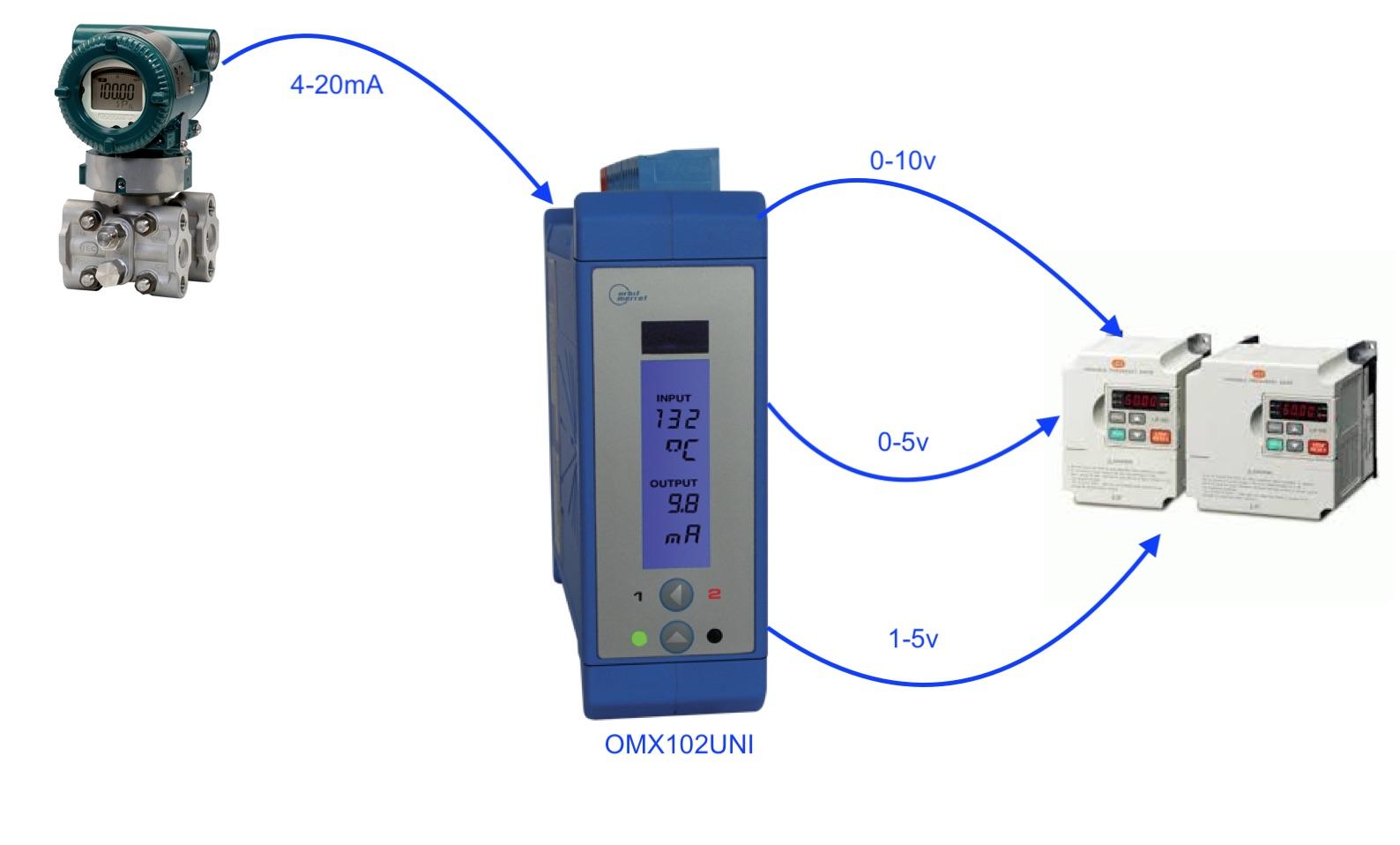 Bộ chuyển tín hiệu 4-20mA sang 0-5V / 0-10v / 1-5v