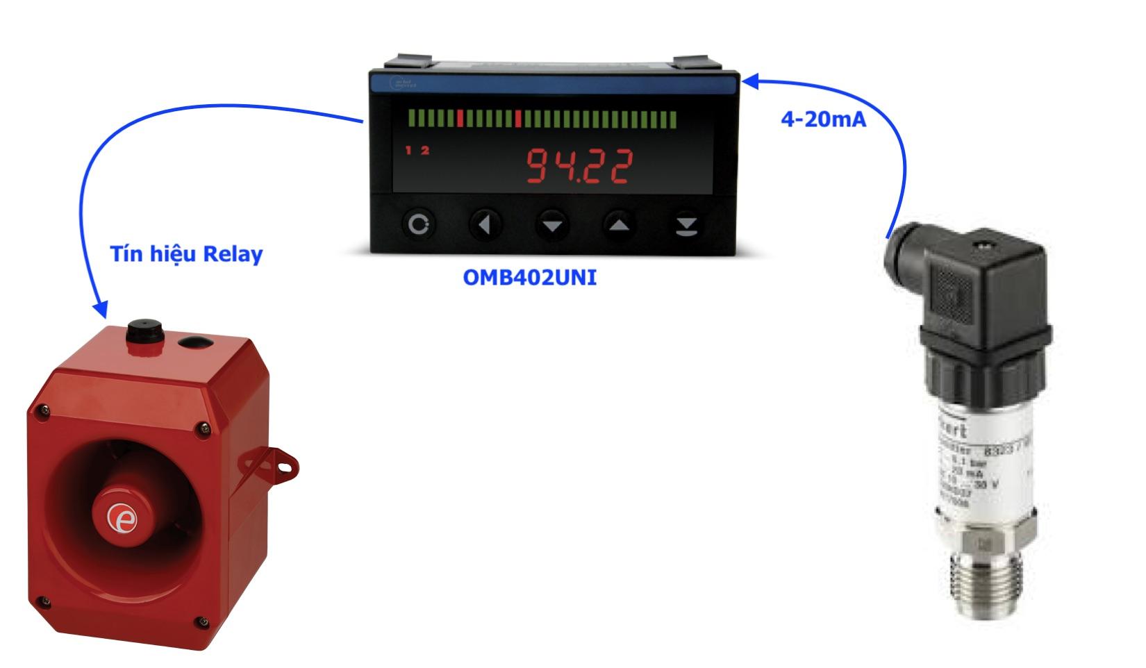 Bộ hiển thị áp suất và điều khiển áp suất
