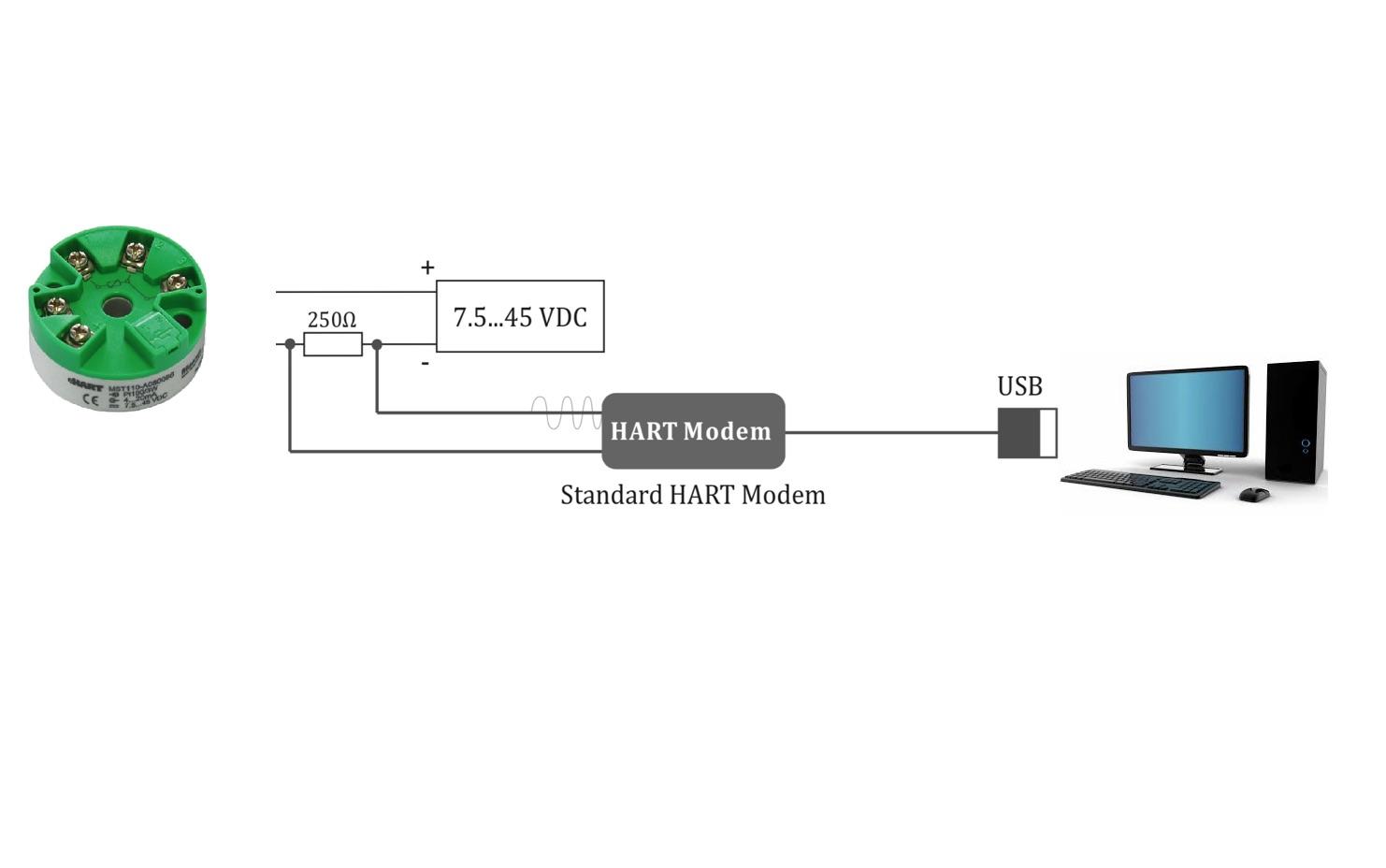 Cấu hình nhiệt độ cho bộ MST110