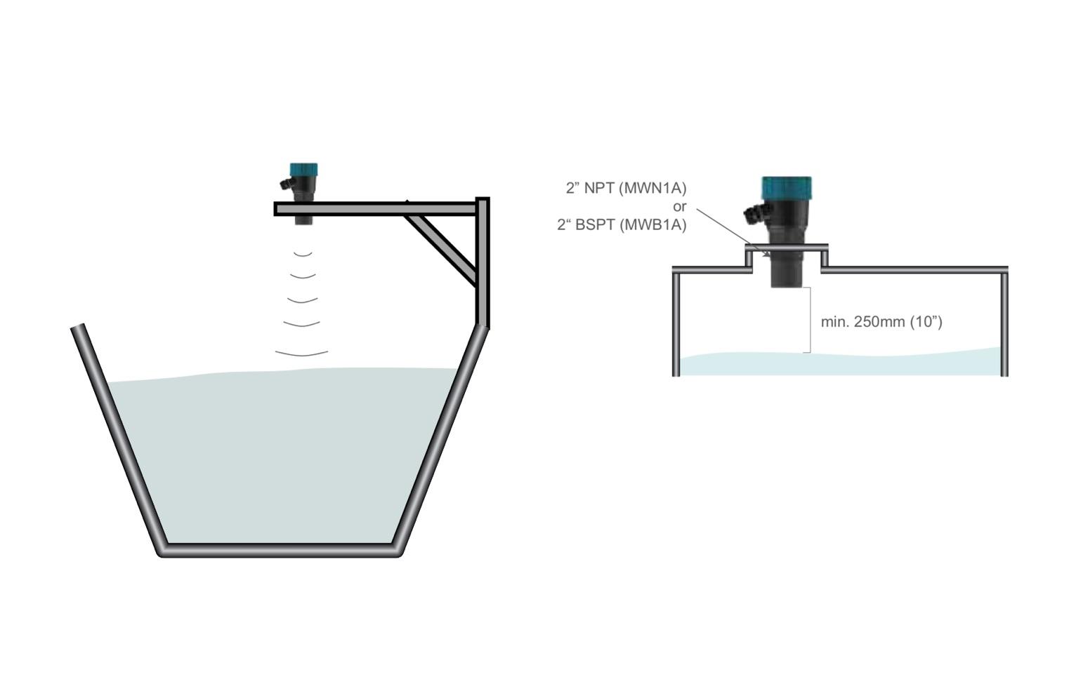 Kiểu lắp cảm biến thông dụng cho cảm biến siêu âm