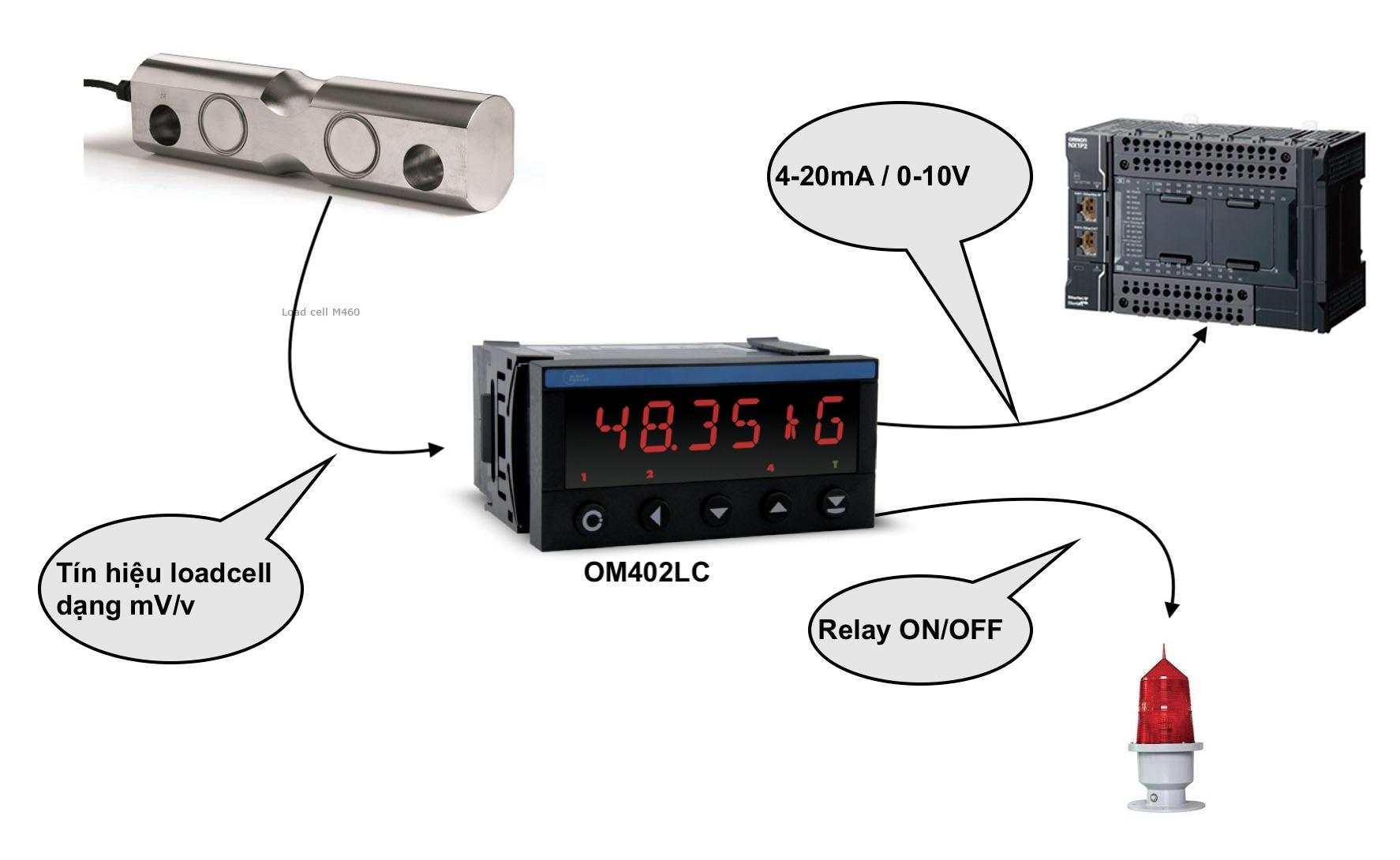 Bộ điều khiển loadcell với ngõ ra relay