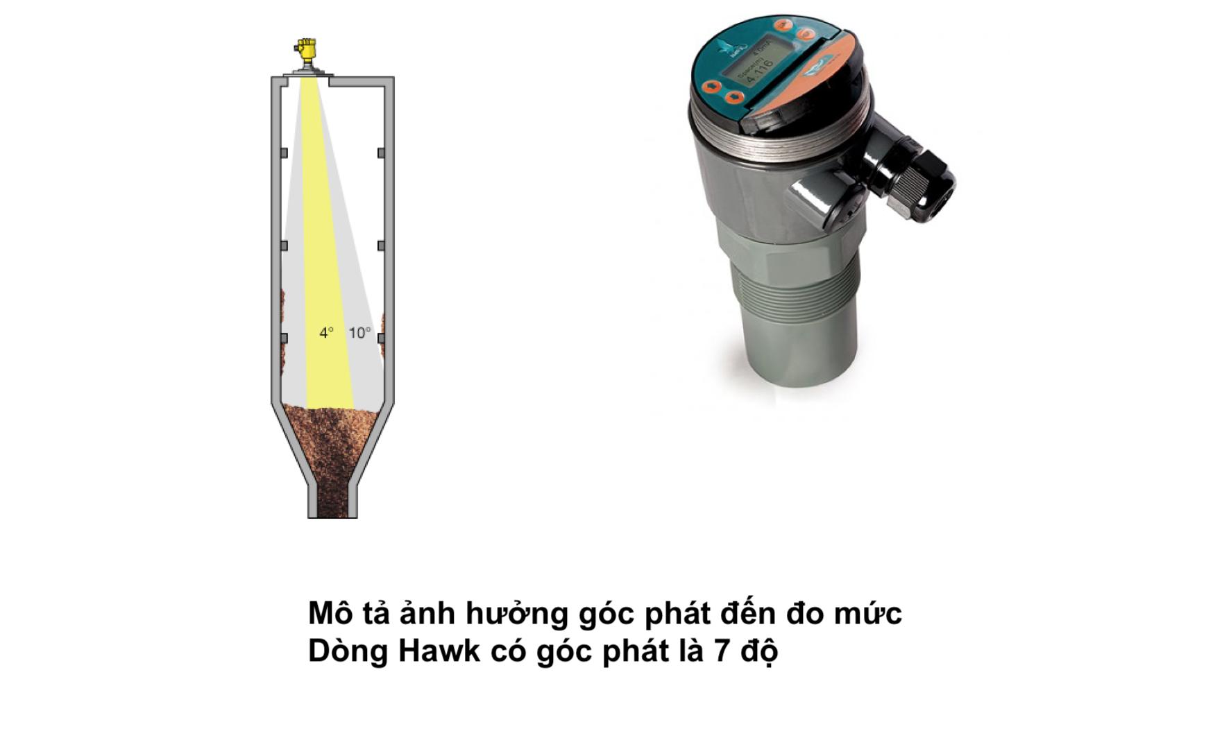 Góc phát cảm biến MWB1A
