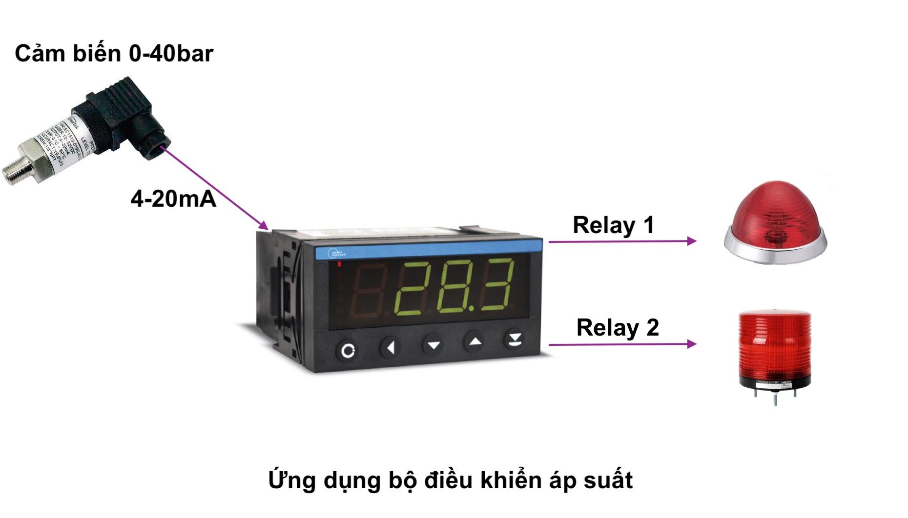 Ứng dụng điều khiển áp suất