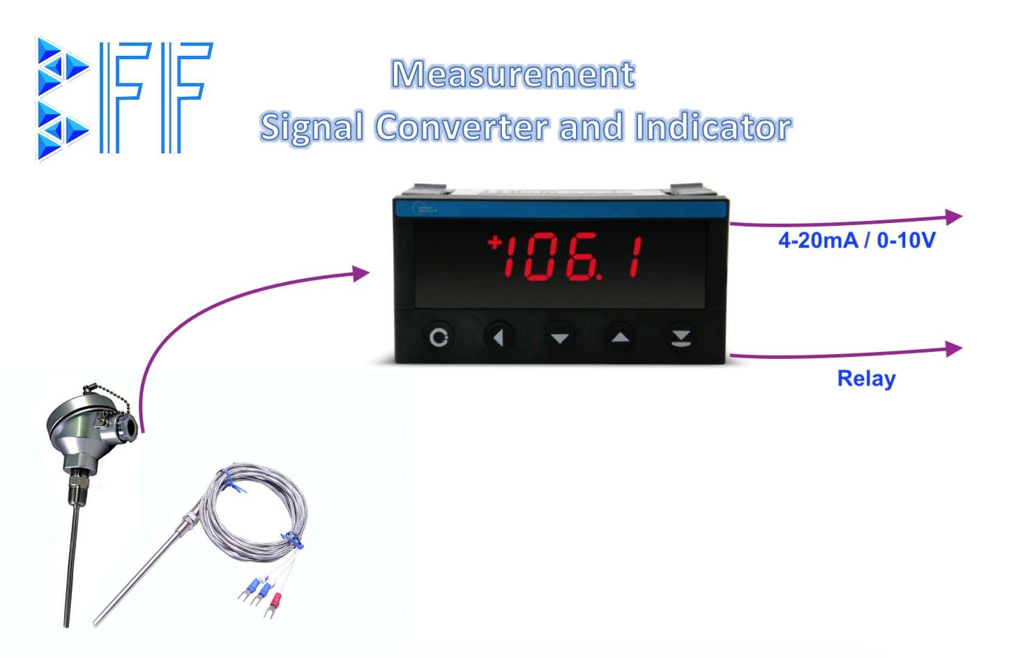 Ứng dụng bộ chuyển tín hiệu OM352UNI