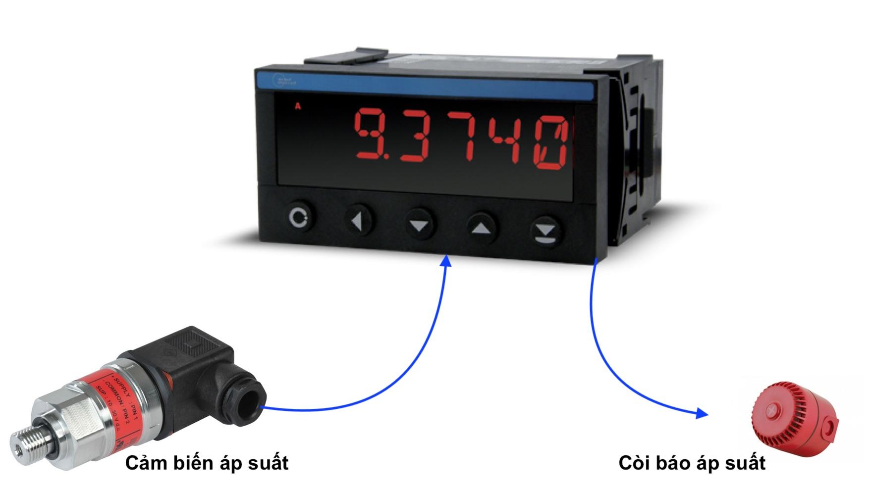Bộ hiển áp suất 6 số OM402UNI