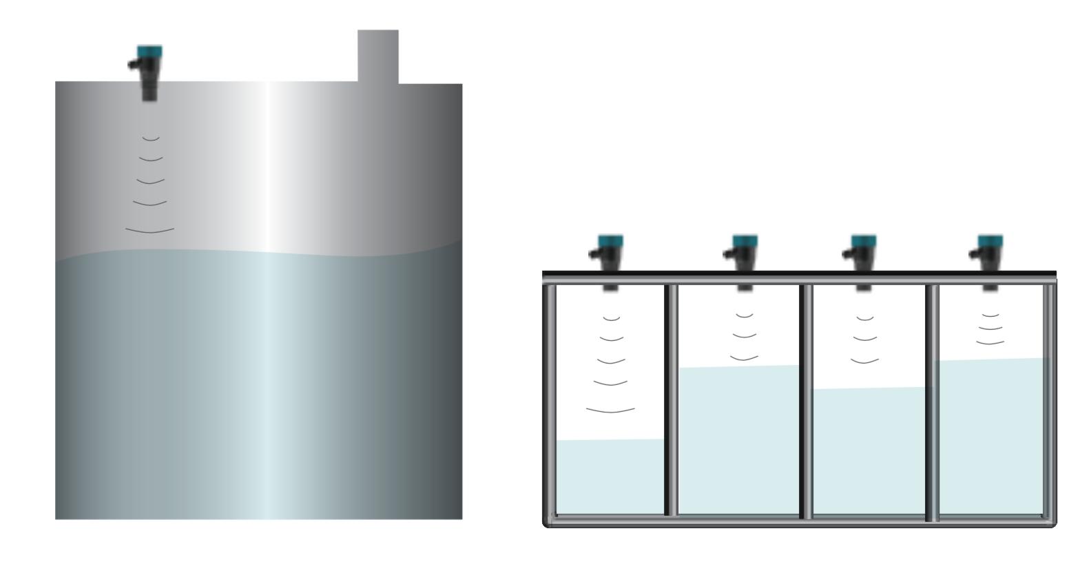 Giám sát mực chất lỏng dùng siêu âm