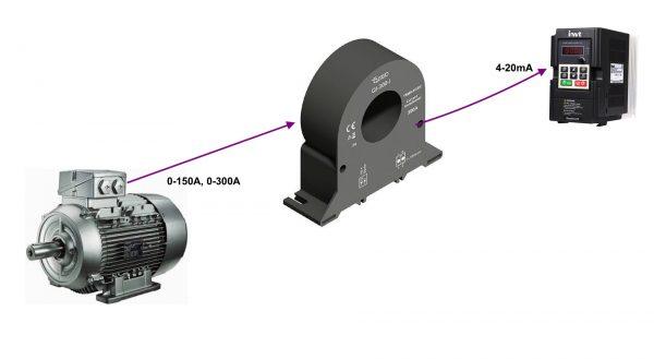 Ứng dụng bộ biến dòng ra 4-20mA