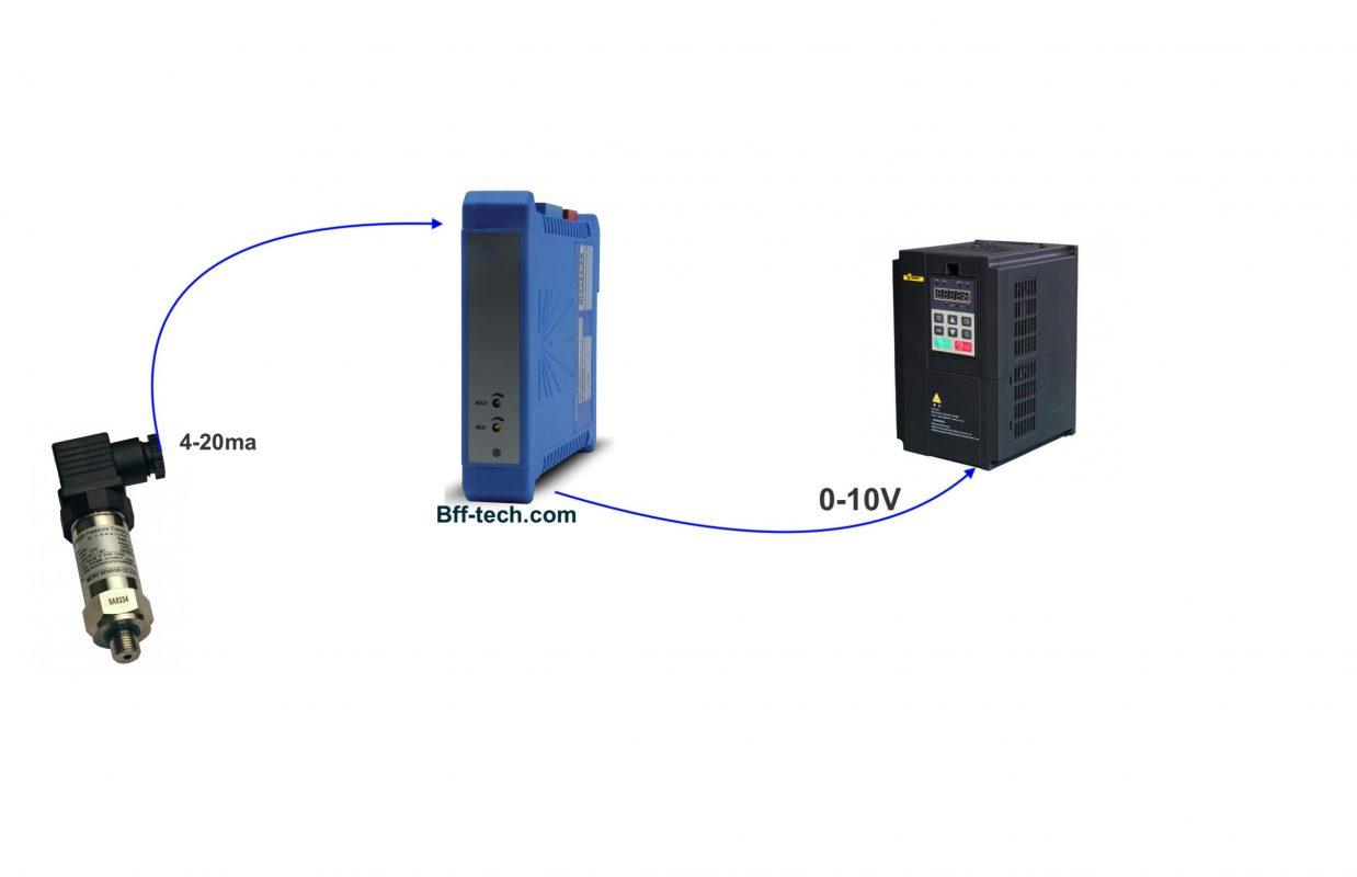 Bộ chuyển 4-20mA sang tín hiệu 0-10V