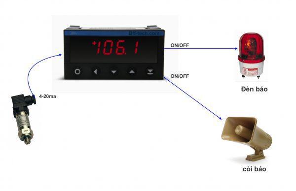 Bộ điều khiển áp suất OM352UNI-1A211