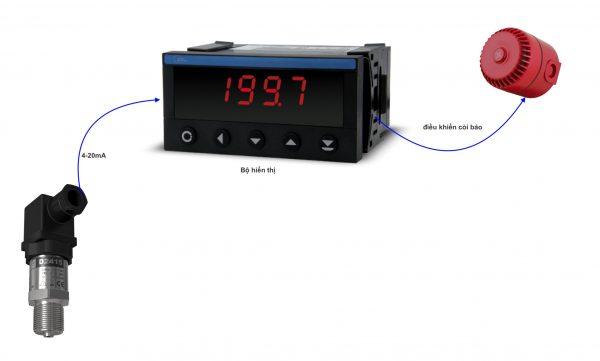 Bộ điều khiển áp lực OM352UNI