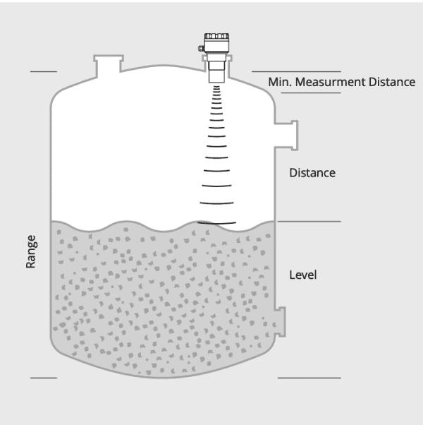 Cách lắp cảm biến siêu âm Orion