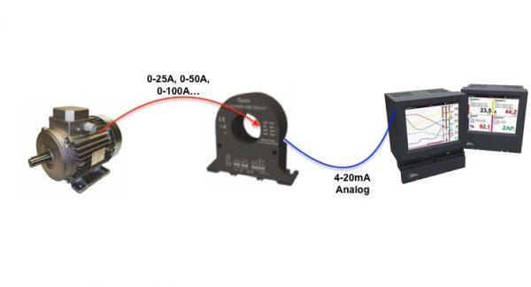 Biến dòng CT dòng sang analog 4-20mA