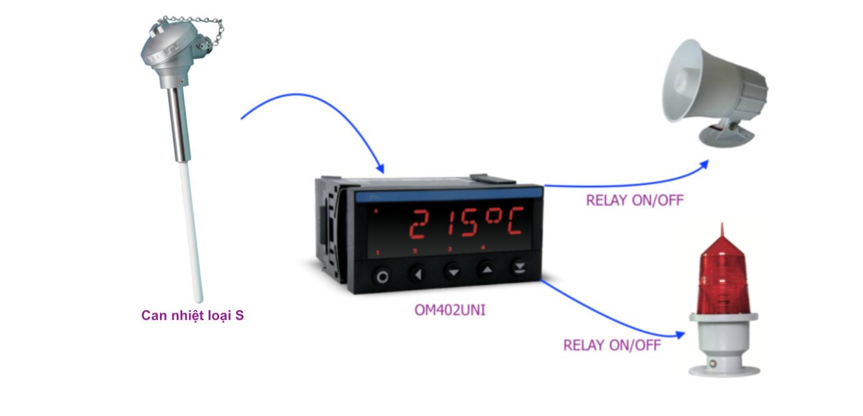 Can nhiêt loại S và bộ hiển thị nhiệt độ